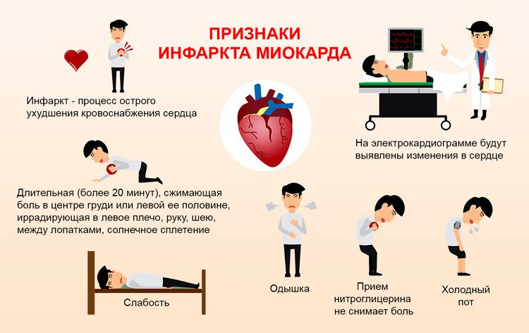 Сердечный приступ симптомы что делать 5
