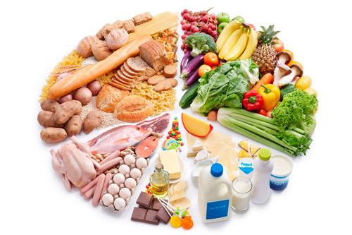 Полезные продукты при ишемии