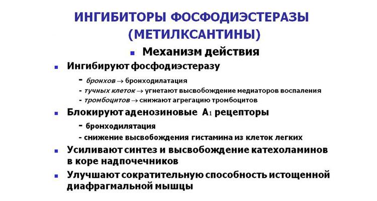 Ингибиторы фосфодиестеразы(ФДТ)