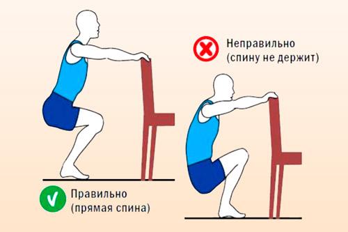 Упражнение Приседание