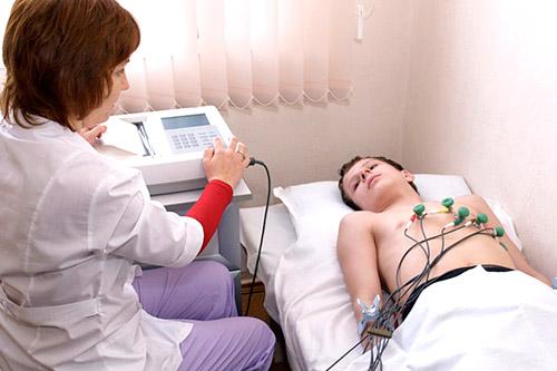Электрокардиограмма сердца