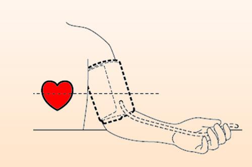 Правильное расположение руки