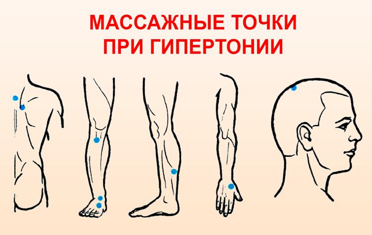 Точки для массажа от давления
