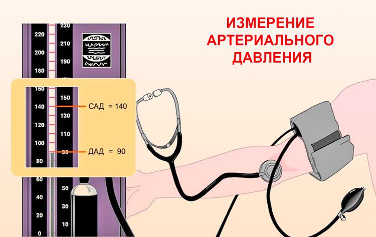 Показания давления на шкале