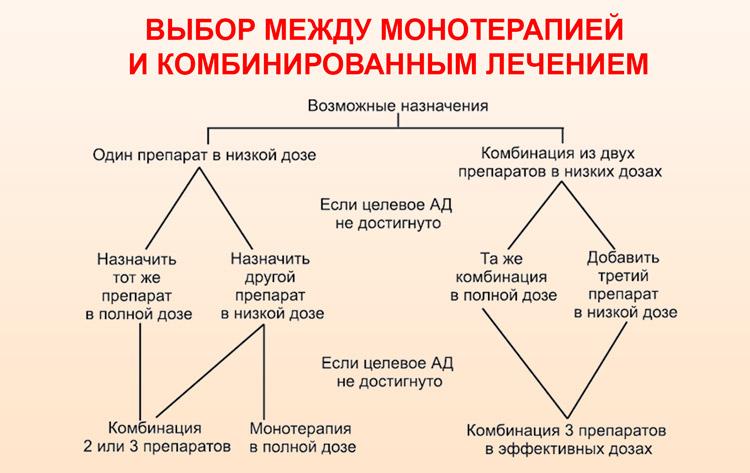 Изображение - От высокого давления таблетки перечень tabletki-ot-davleniya-povyshennogo-nazvaniya-spisok_4