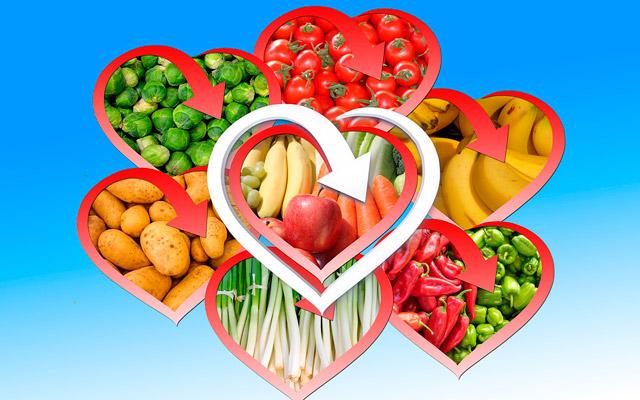 Диетическое питание при стенокардии