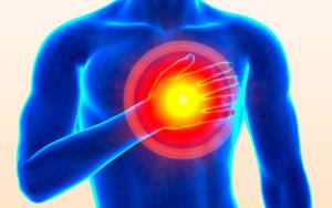 Диагностика и лечение метаболических изменений миокарда
