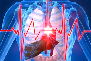 Симптомы сердечных заболеваний