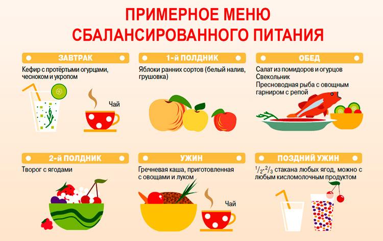 Примерное меню сбалансированного питания