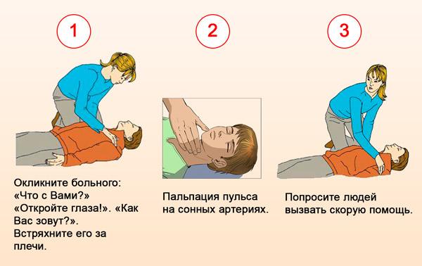 Пальпация пульса на шее