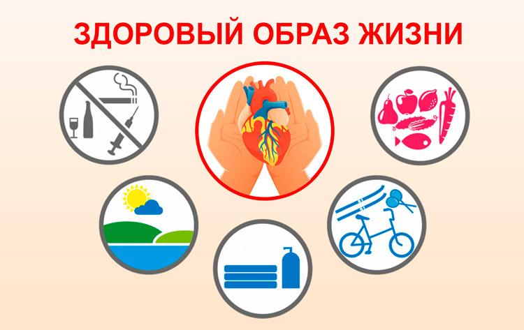 профилактика холестерина при инфаркте