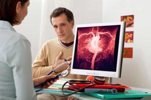 Симптомы и лечение трансмурального инфаркта миокарда