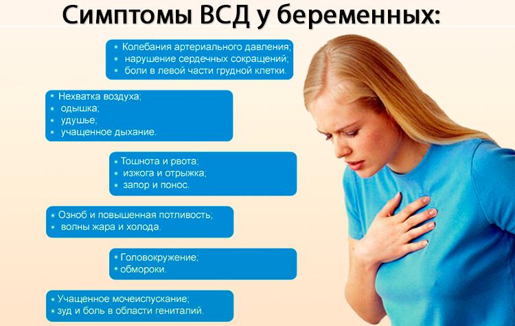 Симптомы ВСД у беремнных