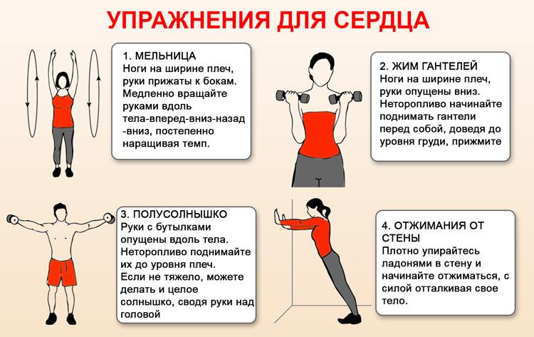 Упражнения при ишемической болезни сердца