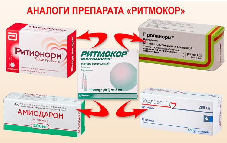Аналоги препарата Ритмокор