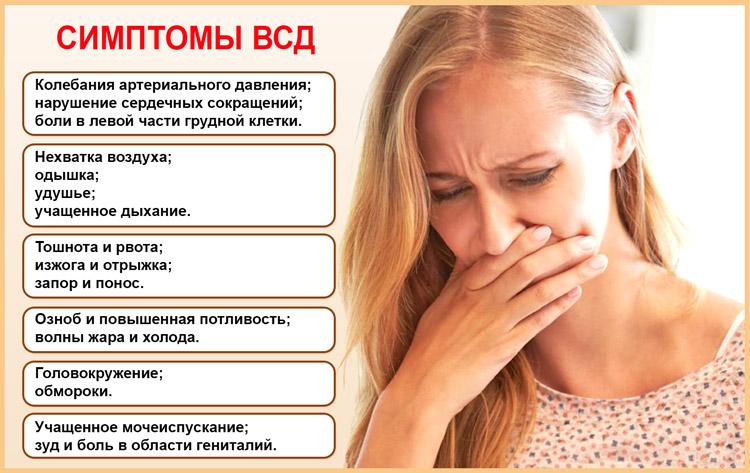 Симптоматика дистонии