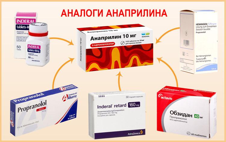 Препараты аналогичные Анаприлину