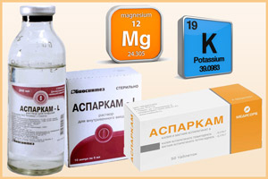 Таблетки и ампулы Аспаркам