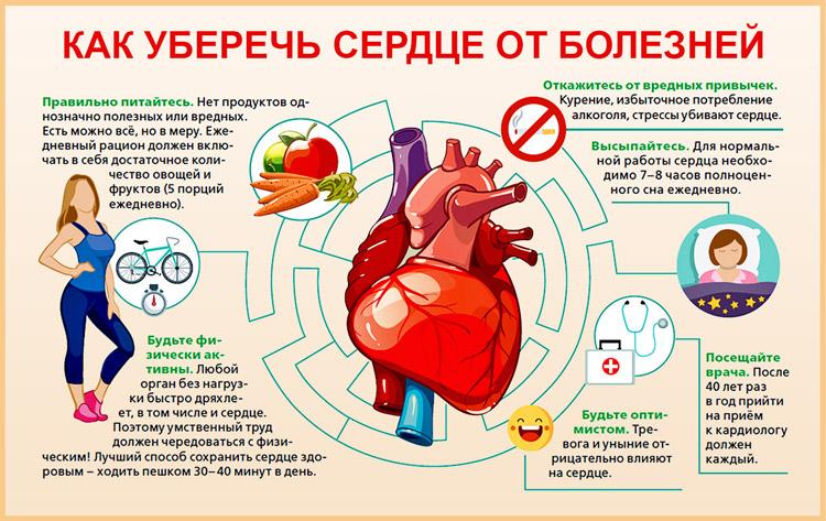 Оберегаем сердце от заболеваний