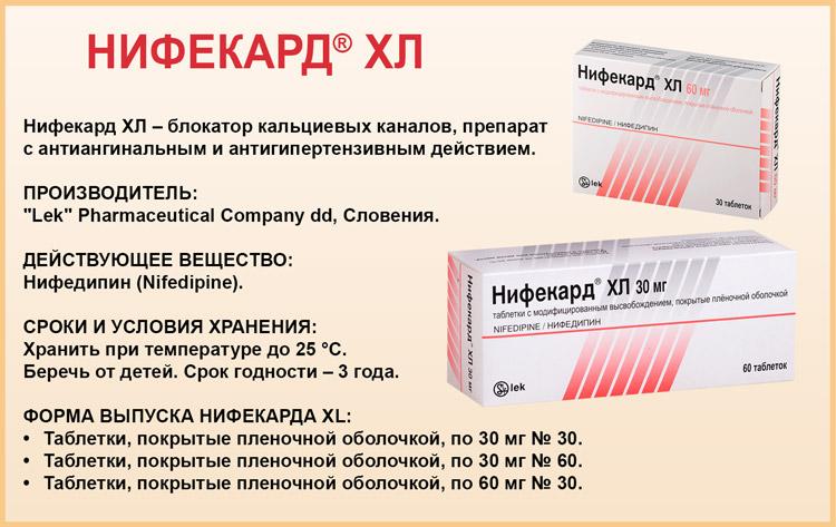 Таблетки при гипертонии: Нифекард